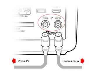 Collegare il digitale terrestre alla tv senza presa scart